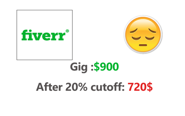 How to Avoid Fiverr 20% Cut